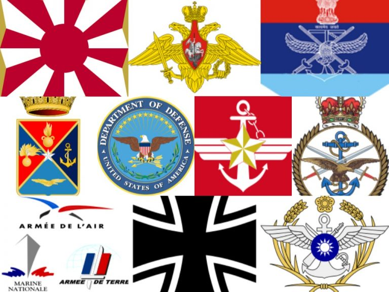 Top 10 Military Forces in the World