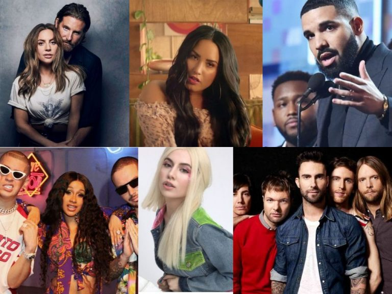 2018 Most viewed songs on Youtube